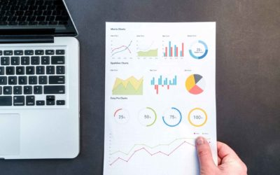 Fun analytics (yes, fun!) to look at in Google Analytics